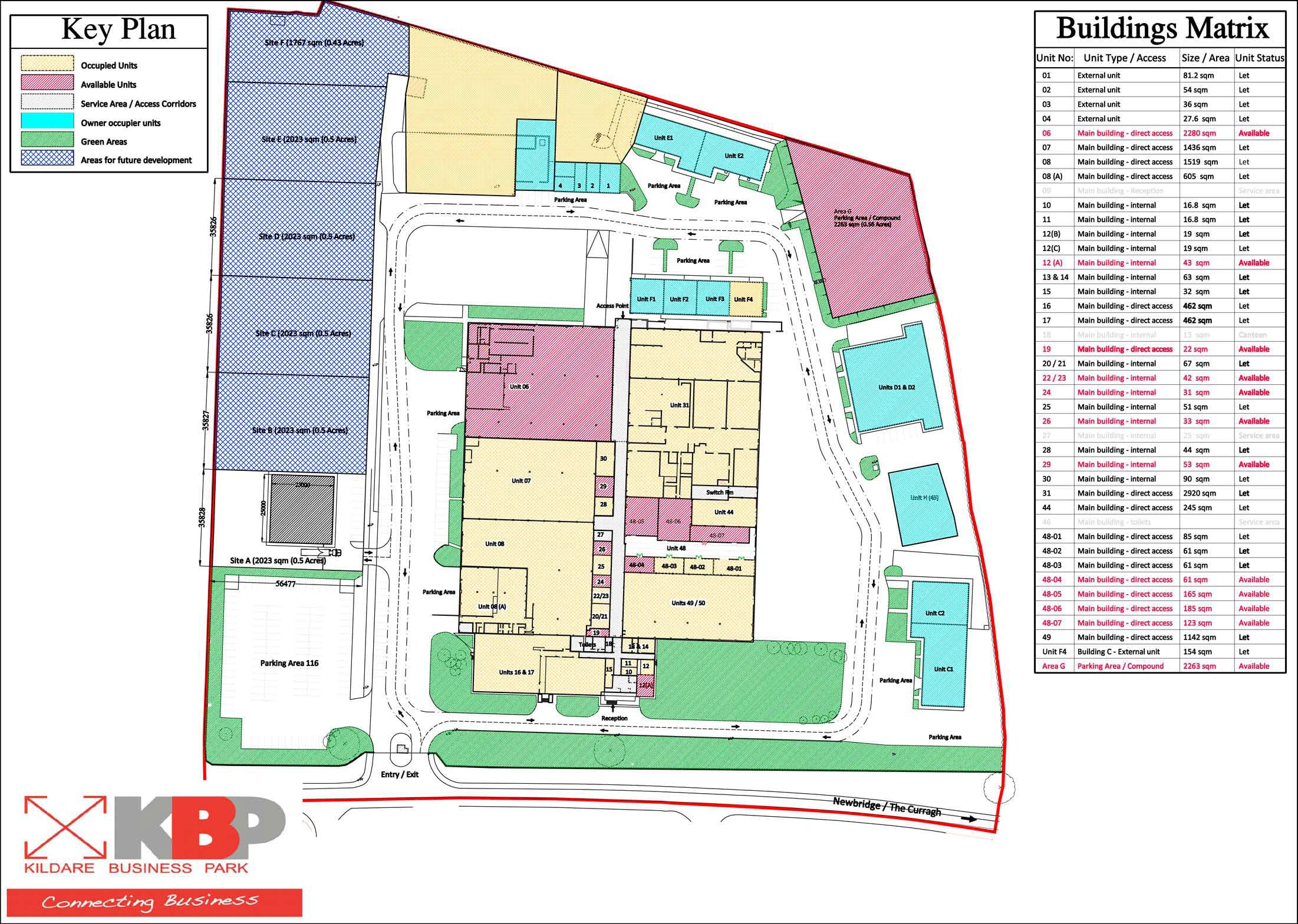 Available Units Site Plan Kildare Business Park